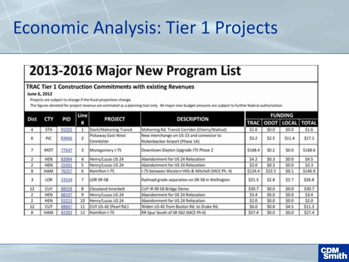 Economic Analysis: Tier 1 Projects