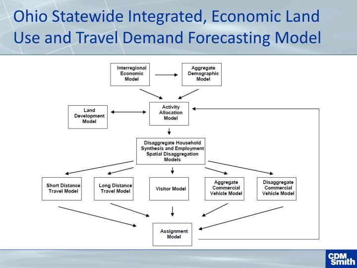 Ohio Statewide Integrated, Economic Land Use and Travel Demand Forecasting Model