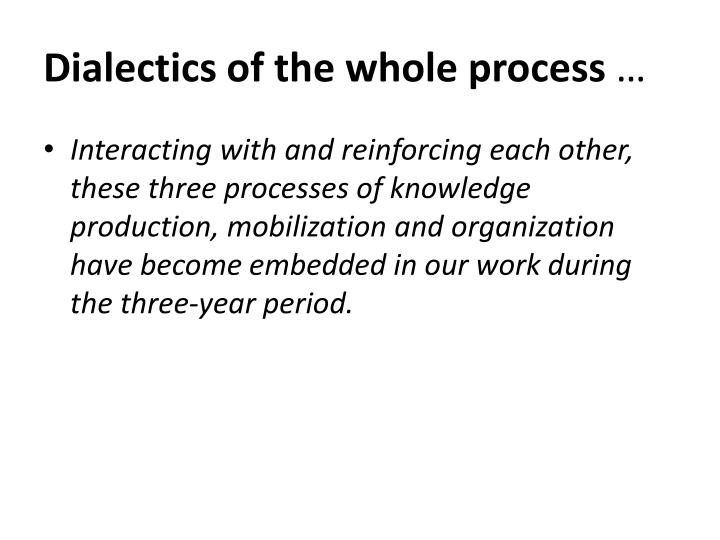 Dialectics of the whole process