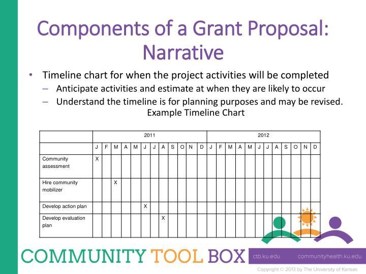 Components of a Grant Proposal: Narrative