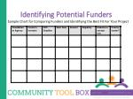 identifying potential funders