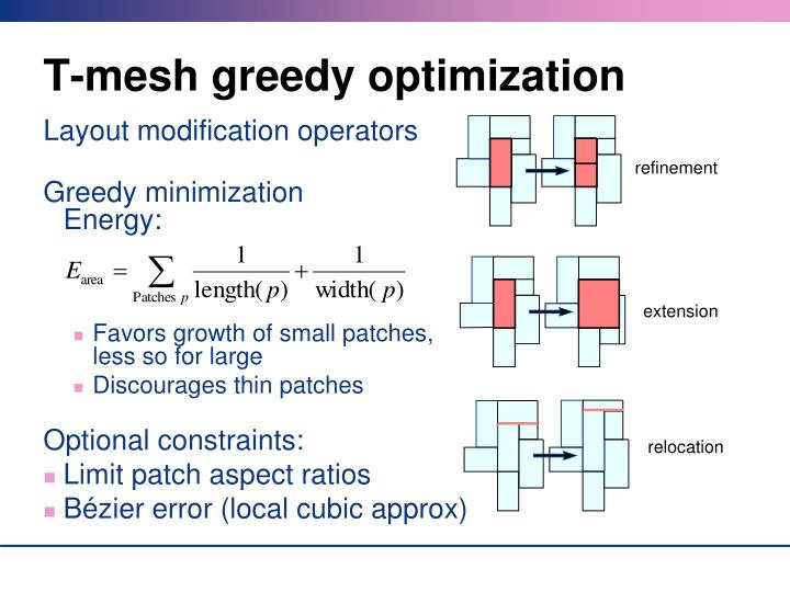 T-mesh greedy optimization