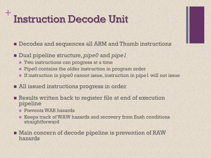 Instruction Decode Unit