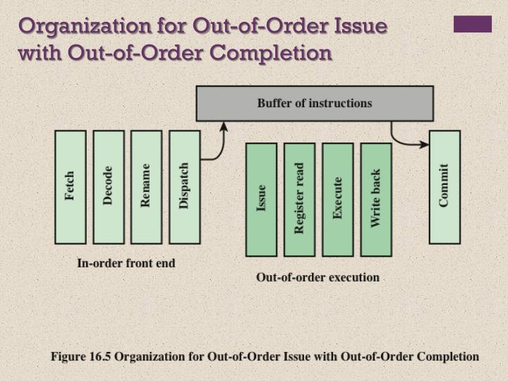 Organization for Out-of-Order Issue