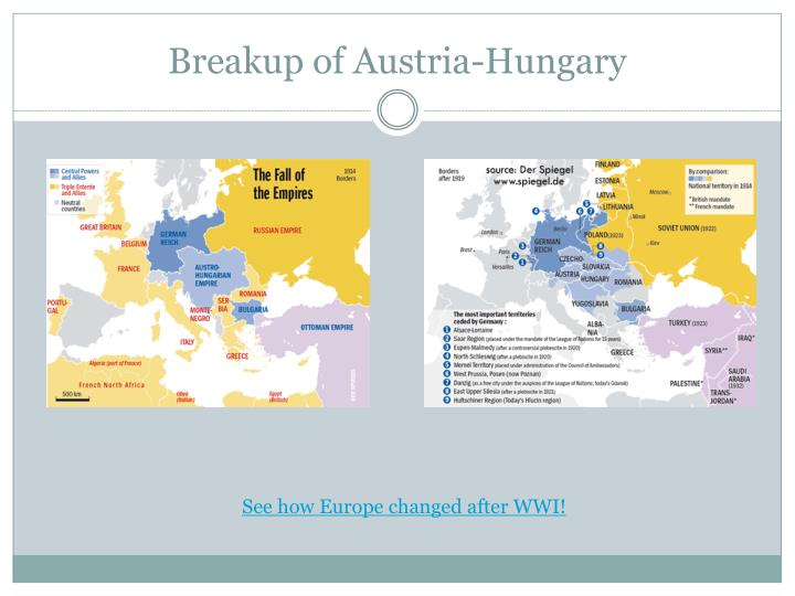 Breakup of austria hungary