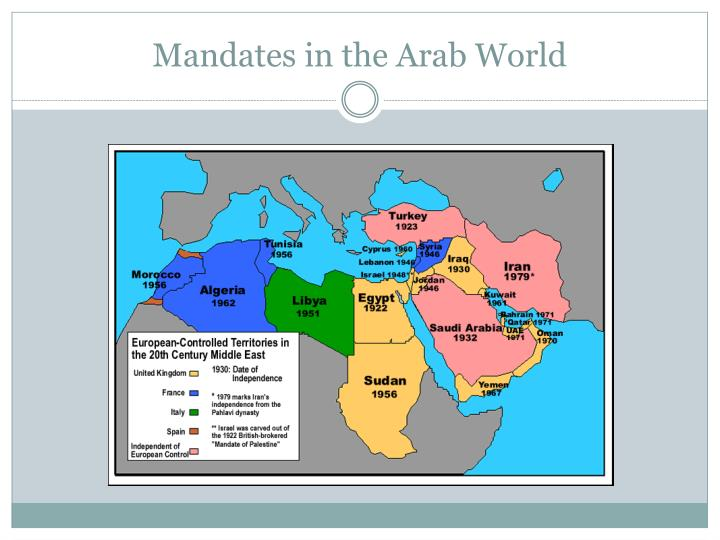 Mandates in the Arab World