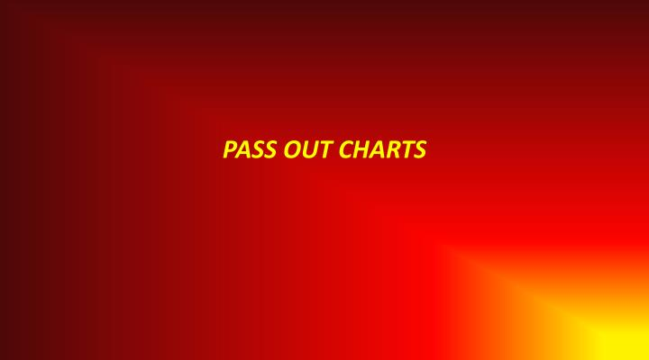 PASS OUT CHARTS