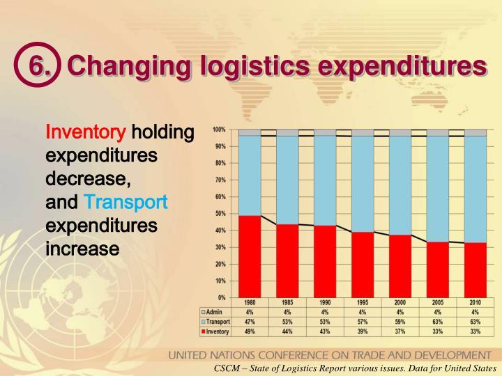 6.  Changing logistics expenditures