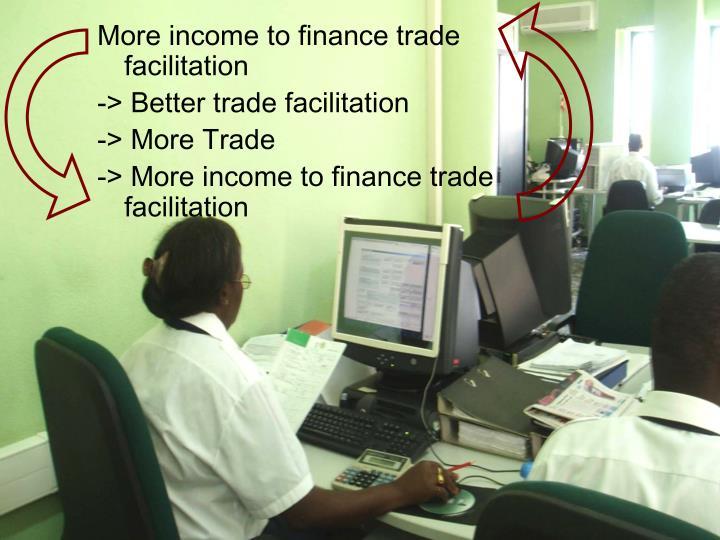 More income to finance trade facilitation