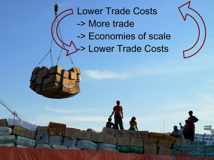 Lower Trade Costs