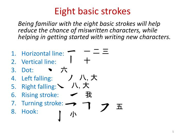 Eight basic strokes