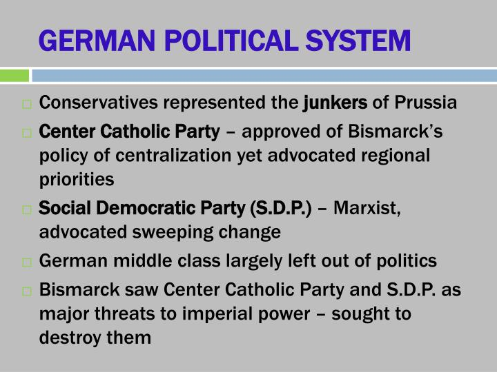 GERMAN POLITICAL SYSTEM