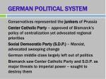 german political system