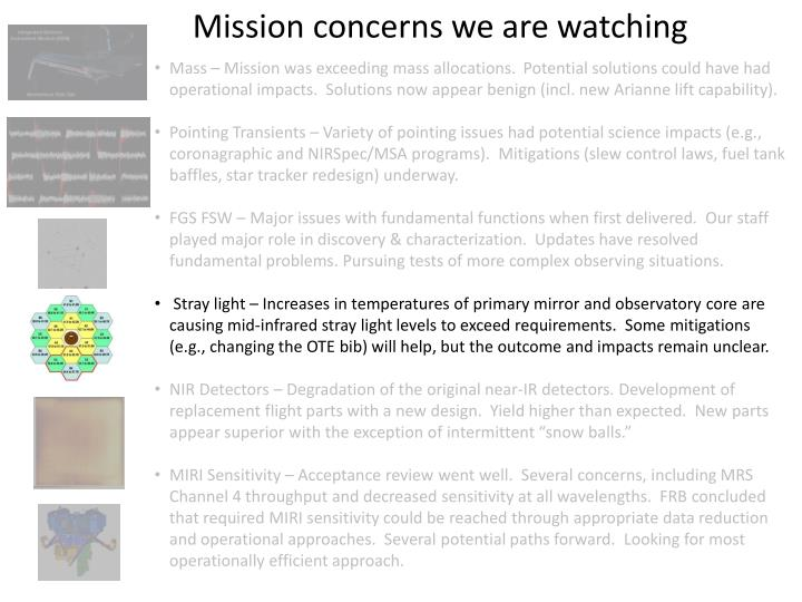 Mission concerns we are watching