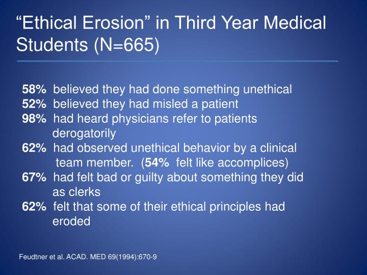 """Ethical Erosion"" in Third Year Medical Students (N=665)"