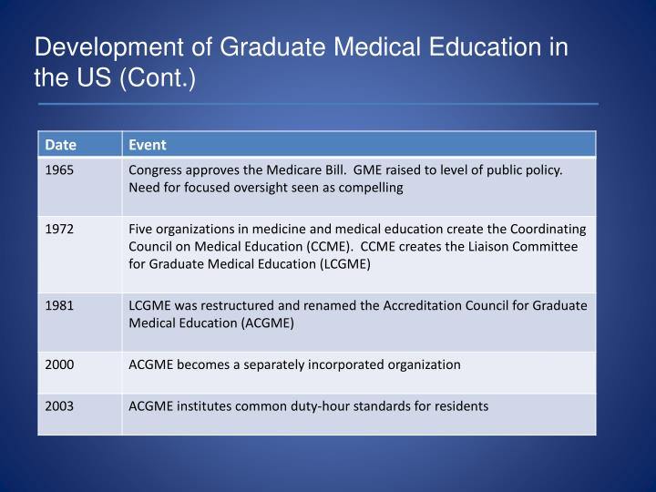 Development of Graduate Medical Education in the US (Cont.)