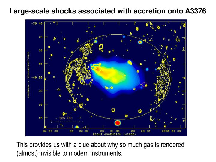 Large-scale shocks associated with accretion onto A3376