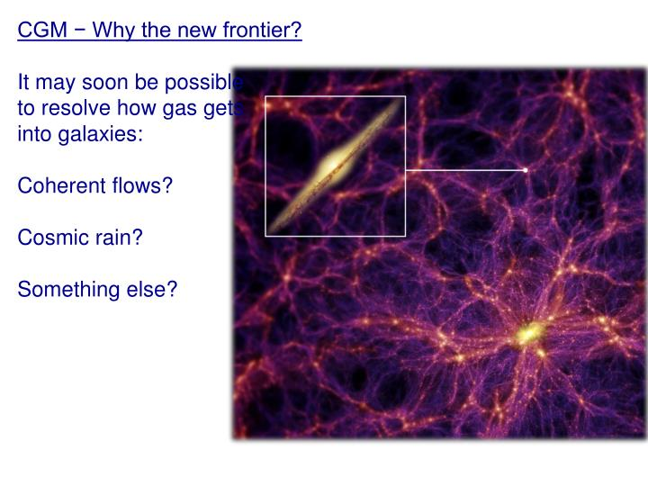CGM − Why the new frontier?