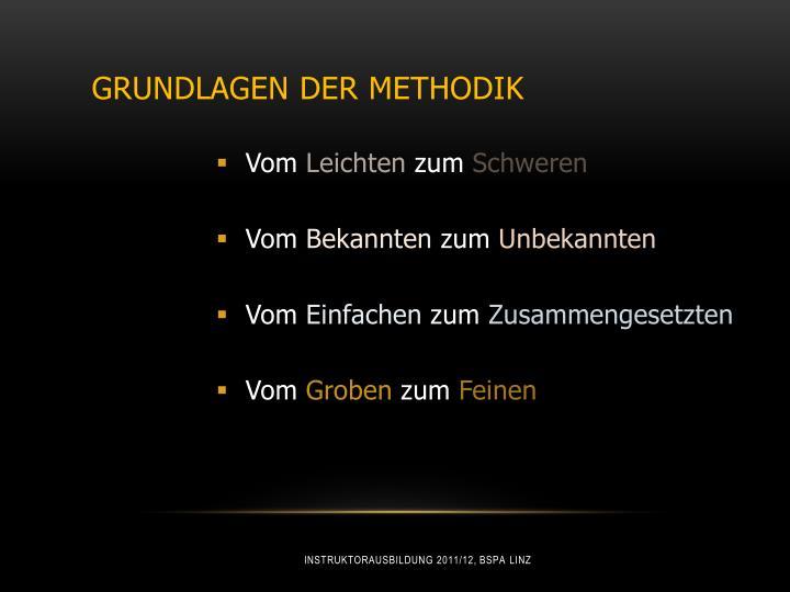 Grundlagen der Methodik