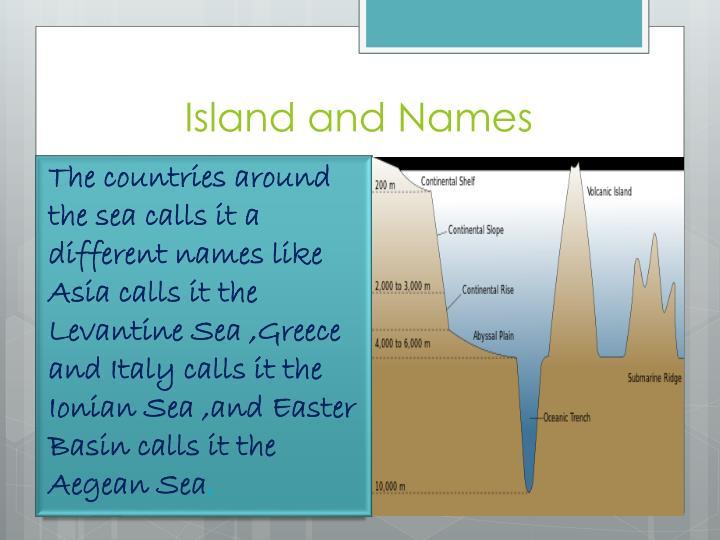 Island and Names