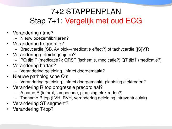 7+2 STAPPENPLAN