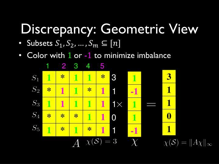 Discrepancy: Geometric View