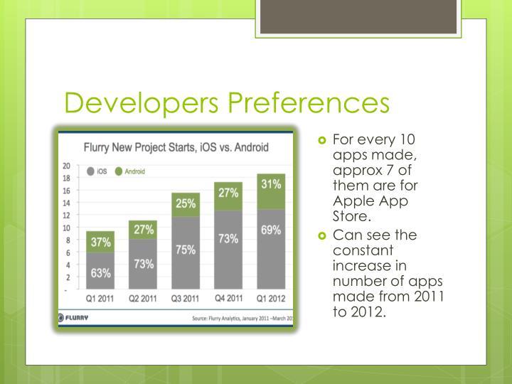 Developers Preferences