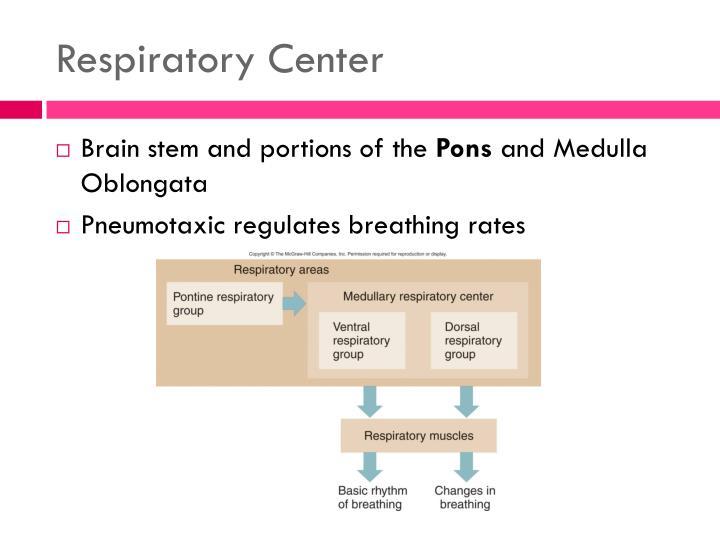 Respiratory Center