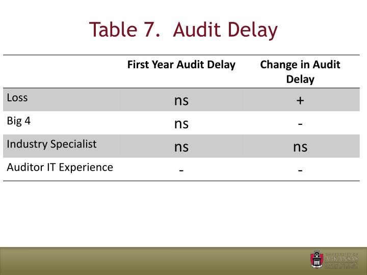 Table 7.  Audit Delay