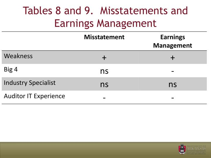 Tables 8 and 9.  Misstatements and Earnings Management