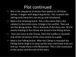 plot continued