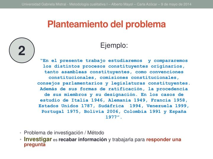 Problema de investigación / Método