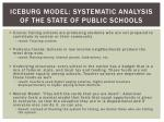 iceburg model systematic analysis of the state of public schools