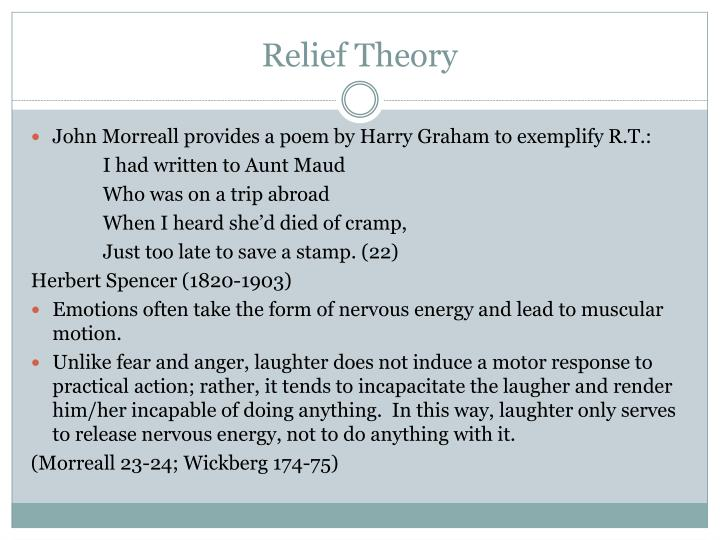 Relief Theory