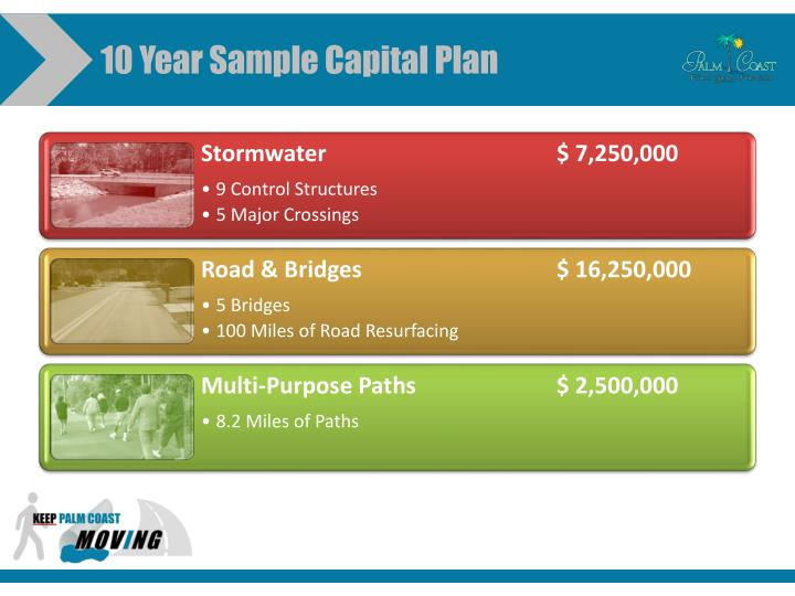 10 Year Sample Capital Plan