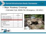 current infrastructure needs stormwater1