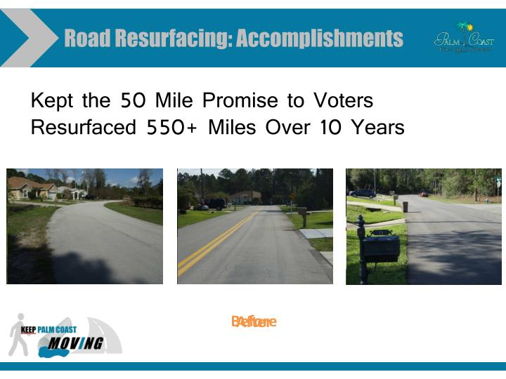 Road Resurfacing: Accomplishments