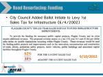 road resurfacing funding