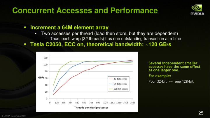 Concurrent Accesses and Performance