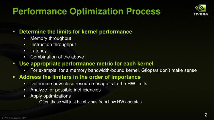 Performance Optimization Process