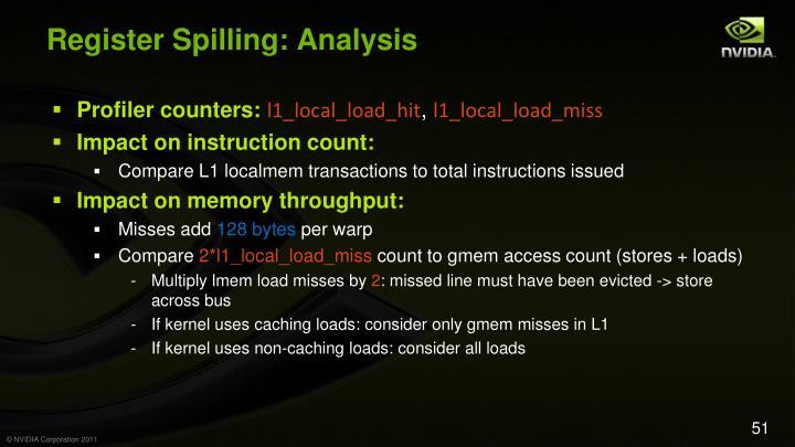 Register Spilling: Analysis