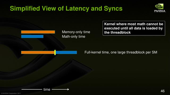 Simplified View of Latency and Syncs