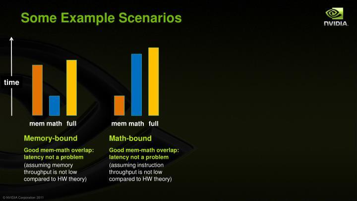 Some Example Scenarios