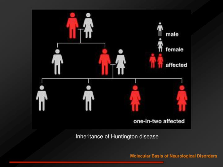 Inheritance of Huntington disease