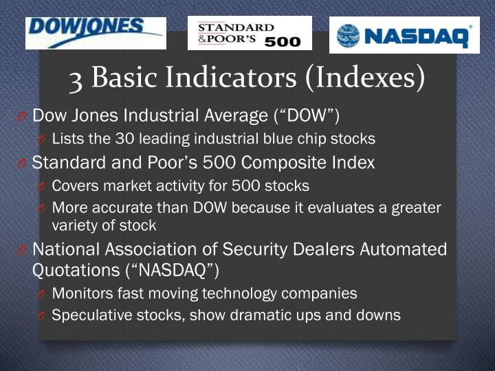 3 Basic Indicators (Indexes)