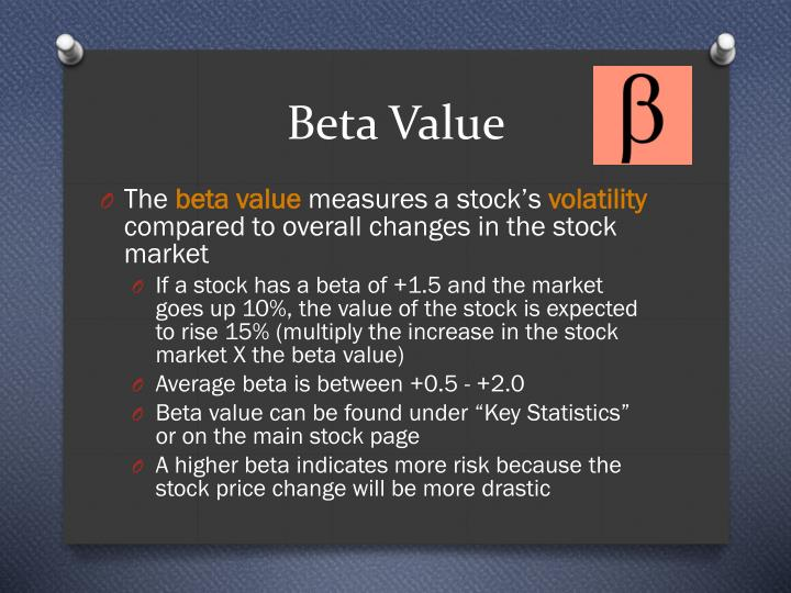 Beta Value