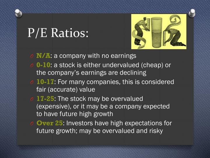 P/E Ratios: