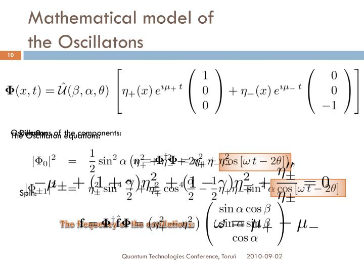 Mathematical model of