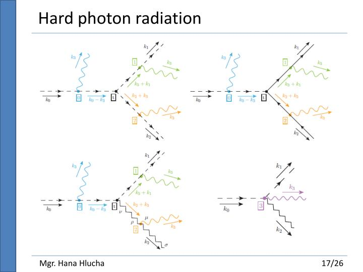 Hard photon radiation
