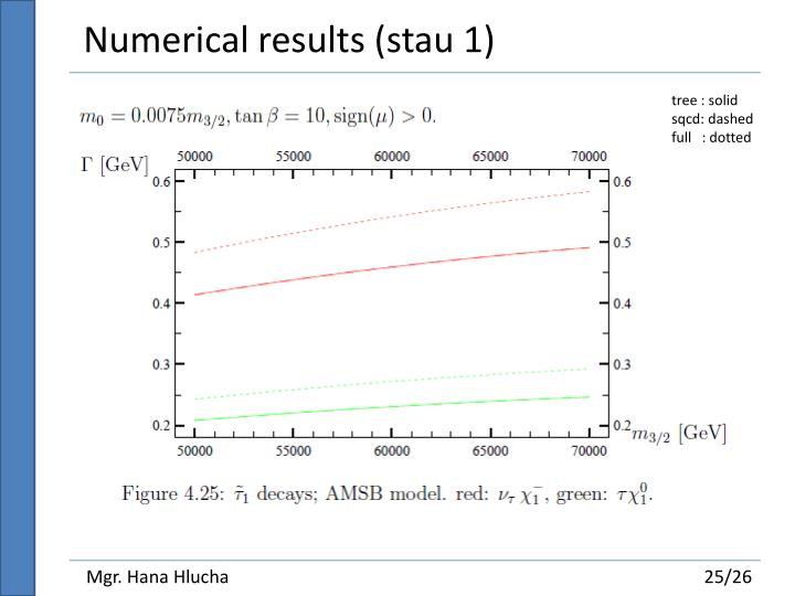 Numerical results (